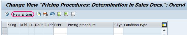 Pricing Procedure determination in sales documents SAP