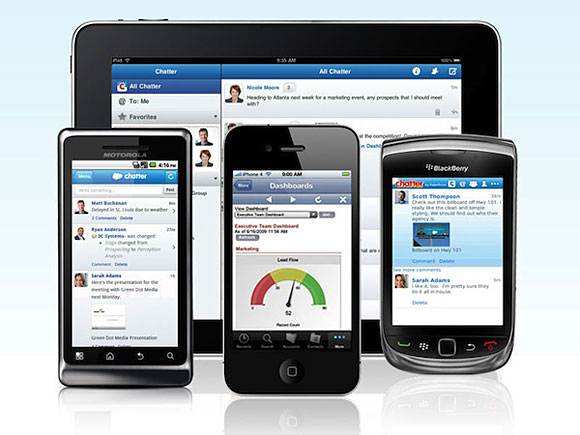 What is Salesforce1