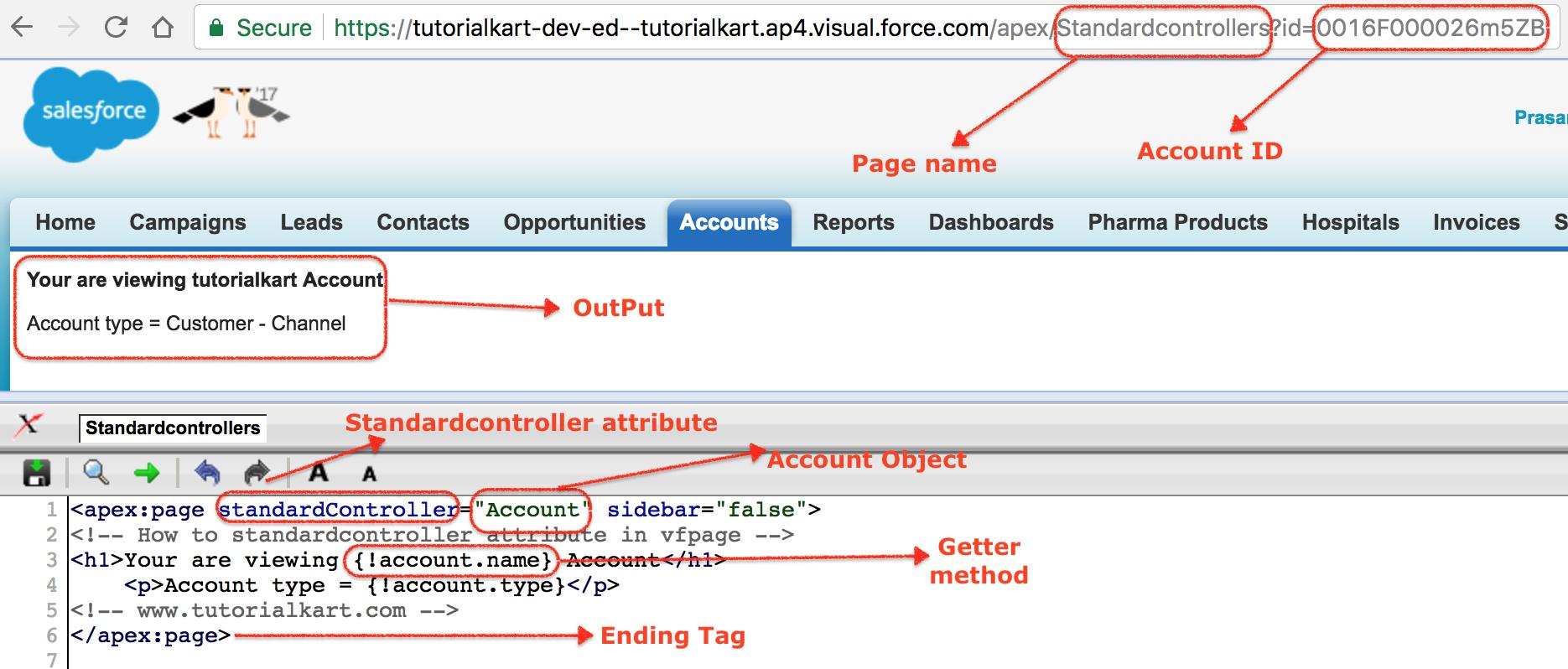 Standard Controller in Salesforce - StandardController attribute