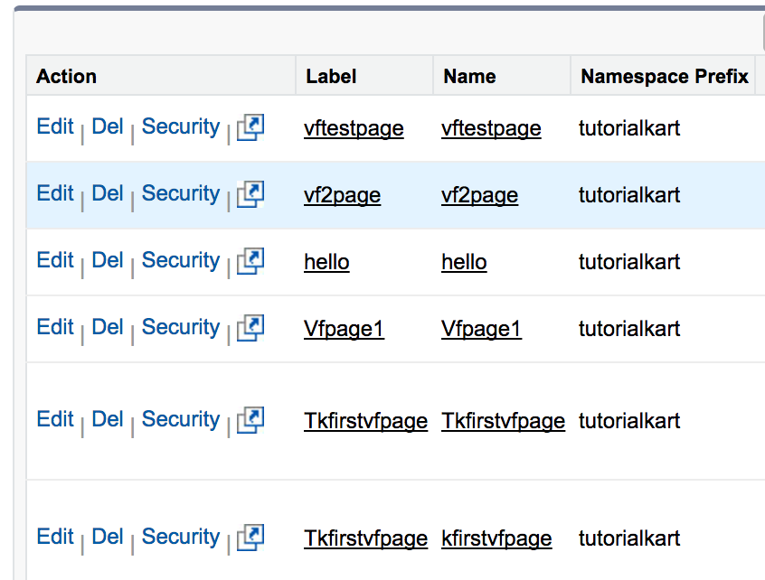 Visualforce pages