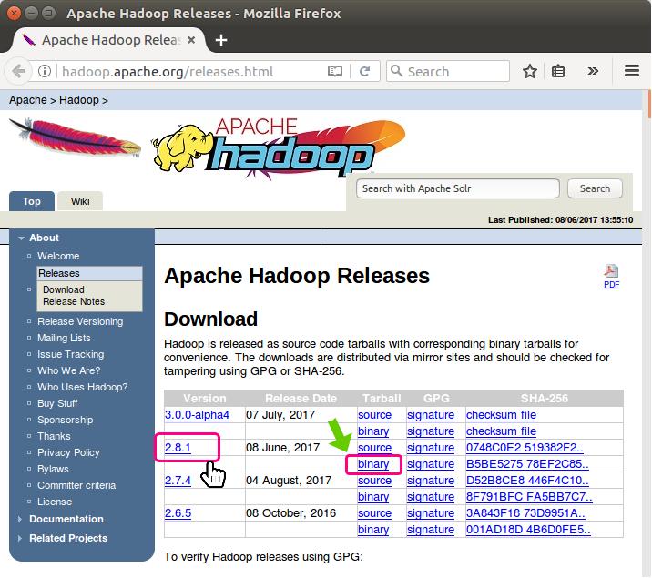 Install Apache Hadoop on Ubuntu - Apache Hadoop Tutorial - www.tutorialkart.com