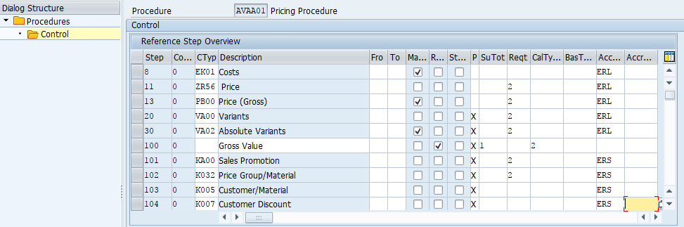 create pricing procedure in SAP SD