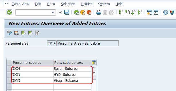 define personnel subarea in SAP