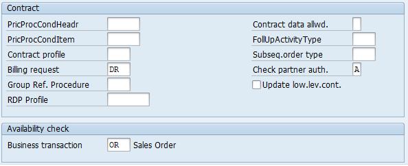 define sales document types in SAP