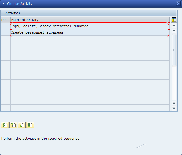 personnel subareas activity SAP