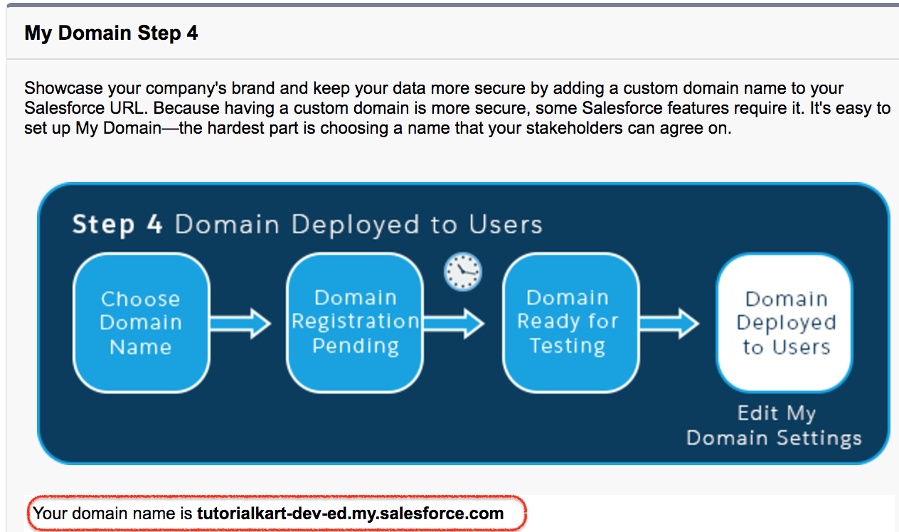 Salesforce Custom domain - Salesforce my domain