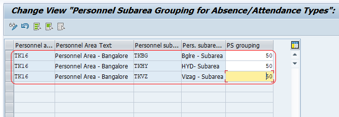 Group Personnel Subareas for Attendances and Absences