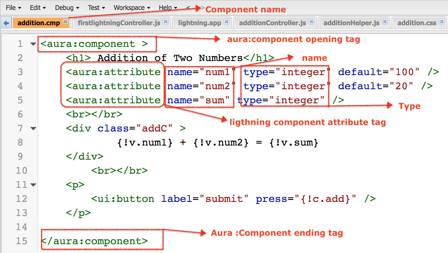 What are lightning Component Attribute : Aura:attribute