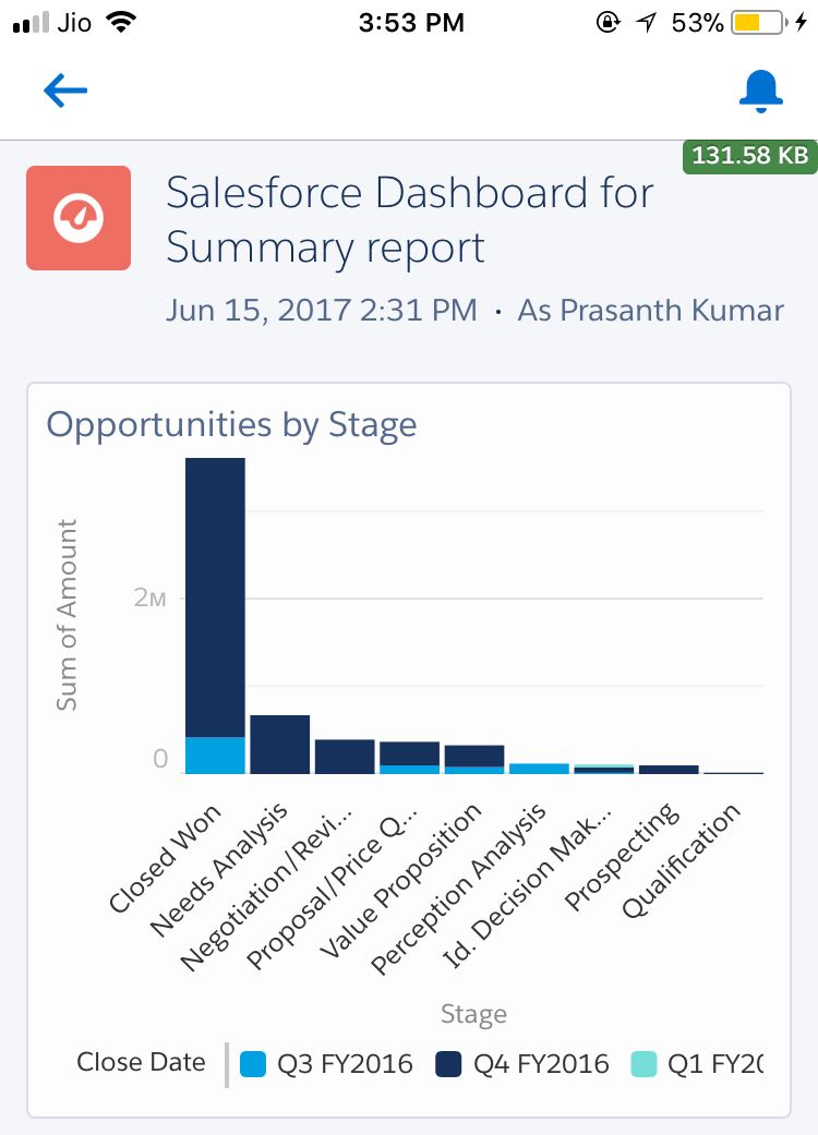 How to Refresh Dashboards in Salesforce1 App