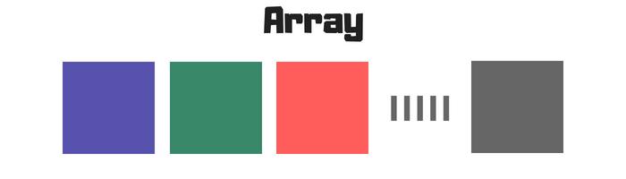 Bash Array
