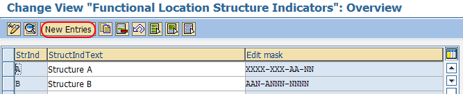 functional location structure indicator new entries SAP
