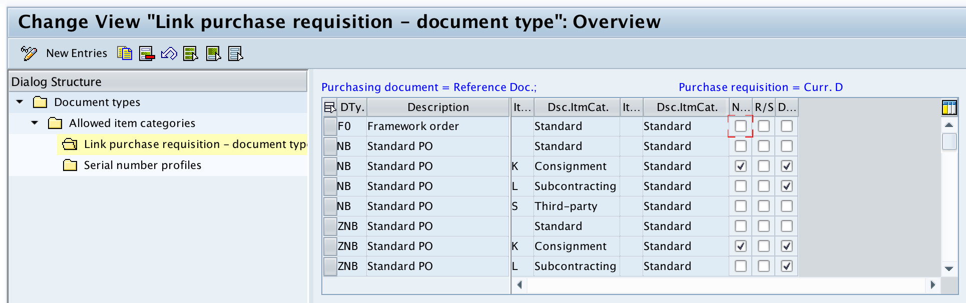 link Document Types for Purchase Requisition SAP