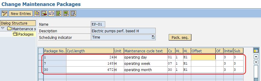 Create Maintenance Strategy package SAP