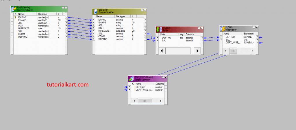Create Aggregator Transformation