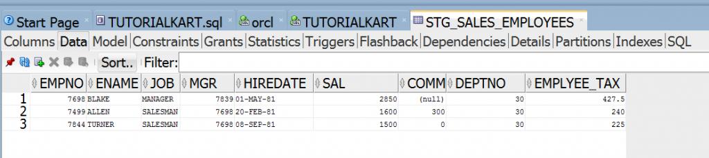 Rank Transformation in Informatica output in SQL developer