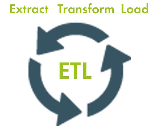 What is ETL - Extract, Transform, Load | ETL Development