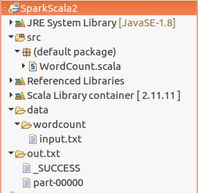 Spark Scala Application - WordCount Example - Eclipse