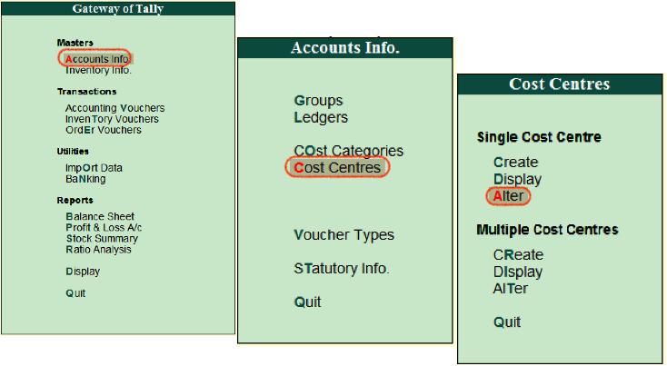 Alter Single Cost Centre