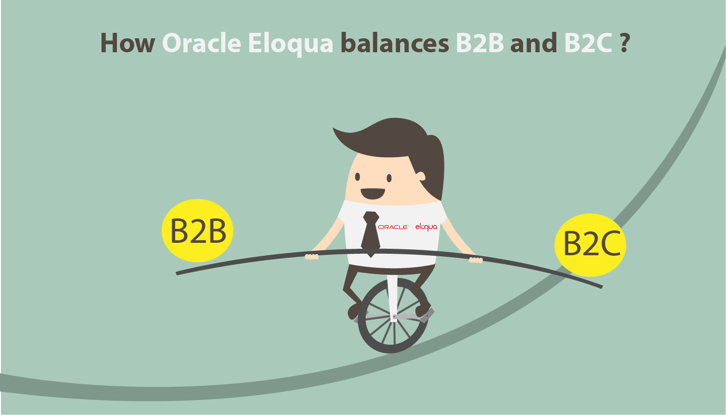 How Oracle Eloqua balances B2B and B2C_.png