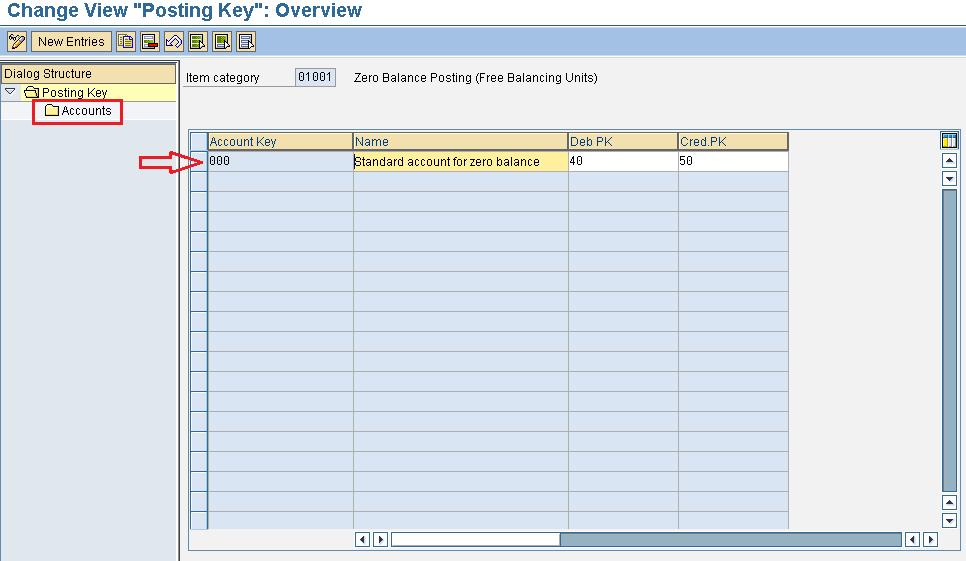 change view posting keys SAP