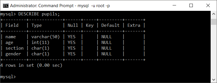 MySQL Duplicated Table Structure
