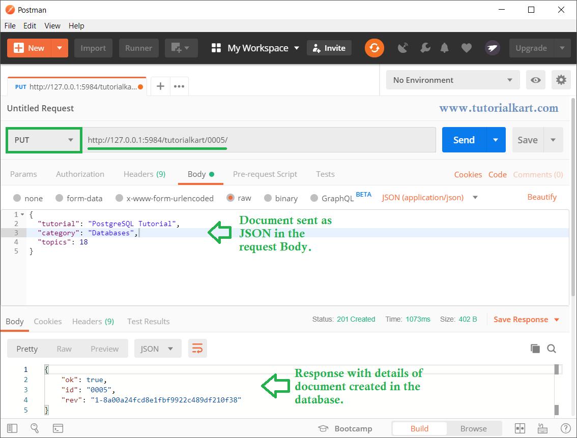 CouchDB - Create Document - REST API