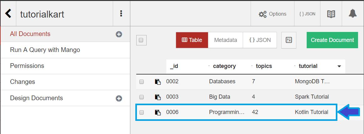 CouchDB Delete Document - CouchDB Web Interface