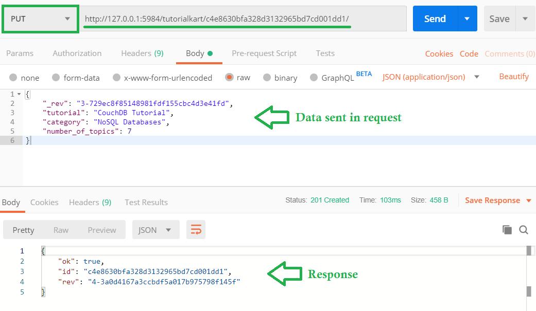 CouchDB Tutorial - HTTP - Update Document