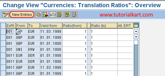 Currency Translation new entries in SAP