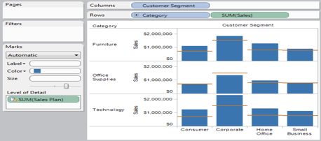 Data Blending in tableau