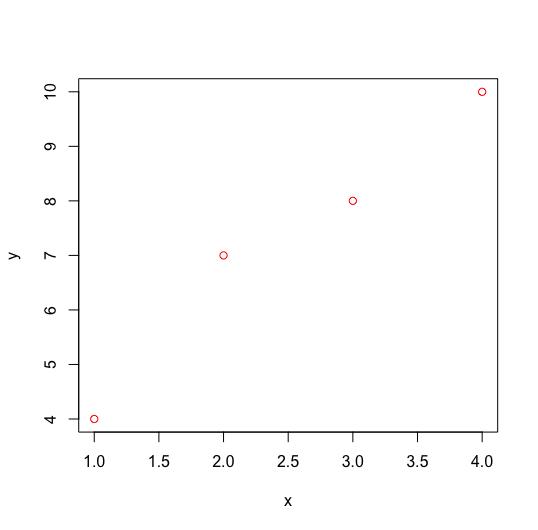 R - Change Plot Color
