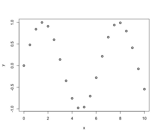 r plot line width